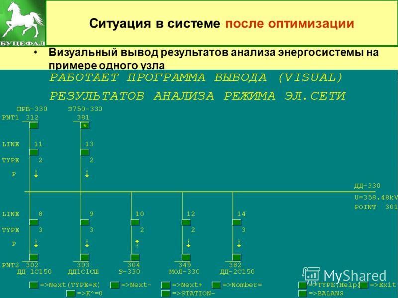 11 Ситуация в системе после оптимизации Визуальный вывод результатов анализа энергосистемы на примере одного узла