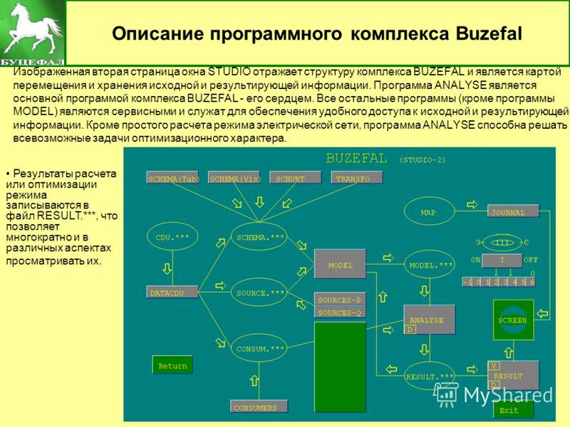 4 Описание программного комплекса Buzefal Изображенная вторая страница окна STUDIO отражает структуру комплекса BUZEFAL и является картой перемещения и хранения исходной и результирующей информации. Программа ANALYSE является основной программой комп