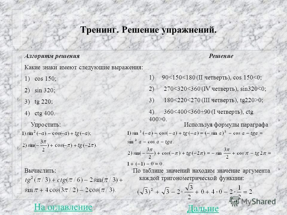 Тренинг. Решение упражнений. Алгоритм решения Решение Какие знаки имеют следующие выражения: 1) cos 150; 2) sin 320; 3) tg 220; 4) ctg 400. Упростить: Используя формулы параграфа Вычислить: По таблице значений находим значение аргумента каждой тригон