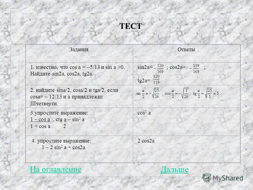 ТЕСТ ЗаданияОтветы 1. известно, что cos a = –5/13 и sin a >0. Найдите sin2a, cos2a, tg2a. sin2a= ; соs2а= ; tg2a= 2. найдите sina/2, cosa/2 и tga/2, если cosa= – 12/13 и а принадлежит IIIчетверти. ; 3.упростите выражение: 1 – cos a. сtg a – sin 2 a 1