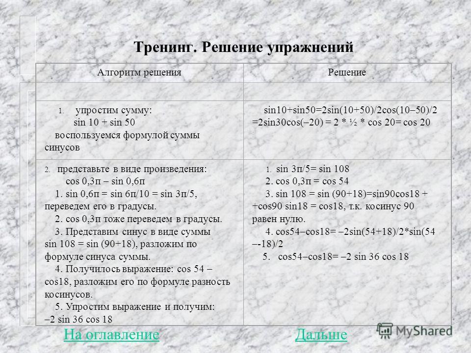 Тренинг. Решение упражнений Алгоритм решенияРешение 1. упростим сумму: sin 10 + sin 50 воспользуемся формулой суммы синусов sin10+sin50=2sin(10+50)/2cos(10–50)/2 =2sin30cos(–20) = 2 * ½ * cos 20= cos 20 2. представьте в виде произведения: cos 0,3п –