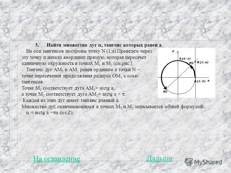 3. Найти множество дуг, тангенс которых равен а. На оси тангенсов построим точку N (1;a).Проведем через эту точку и начало координат прямую, которая пересечет единичную окружность в точках М 1 и М 2 (см.рис.). Тангенс дуг АМ 1 и АМ 2 равен ординате а
