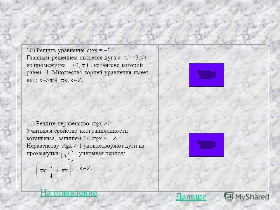 10) Решить уравнение сtgx = –1. Главным решением является дуга – /4=3 /4 из промежутка, котангенс которой равен –1. Множество корней уравнения имеет вид: х=3 /4+ k, k. 11) Решите неравенство ctgx >1. Учитывая свойство неограниченности котангенса, зап