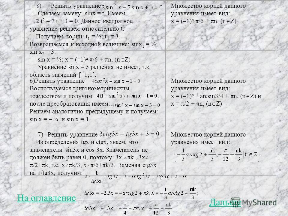 5 ) Решить уравнение. Сделаем замену: sinx = t. Имеем: 2 t 2 – 7 t + 3 = 0. Данное квадратное уравнение решаем относительно t. Получаем корни: t 1 = ½; t 2 = 3. Возвращаемся к исходной величине: sinx 1 = ½; sin x 2 = 3. sin x = ½; х = (–1) n /6 + n,