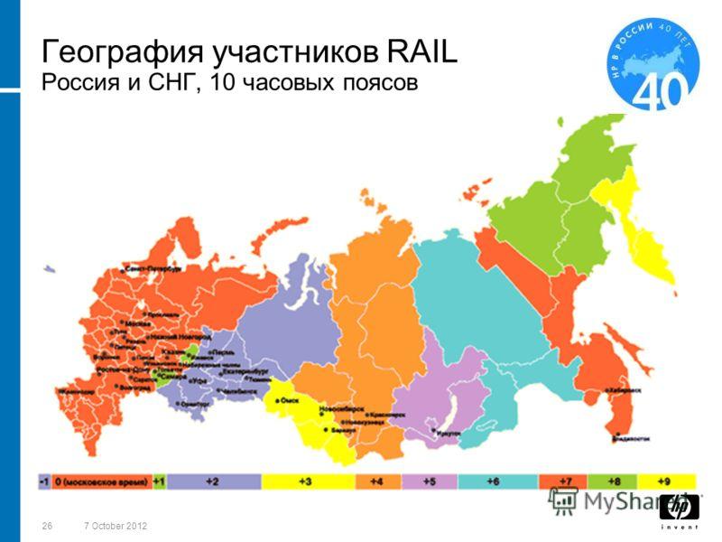 2618 August 2012 География участников RAIL Россия и СНГ, 10 часовых поясов