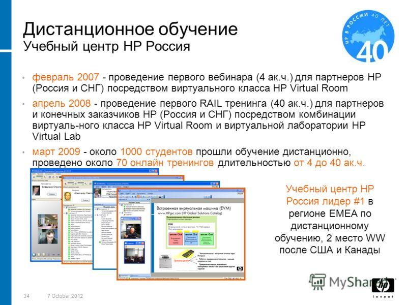 3418 August 2012 февраль 2007 - проведение первого вебинара (4 ак.ч.) для партнеров HP (Россия и СНГ) посредством виртуального класса HP Virtual Room апрель 2008 - проведение первого RAIL тренинга (40 ак.ч.) для партнеров и конечных заказчиков HP (Ро