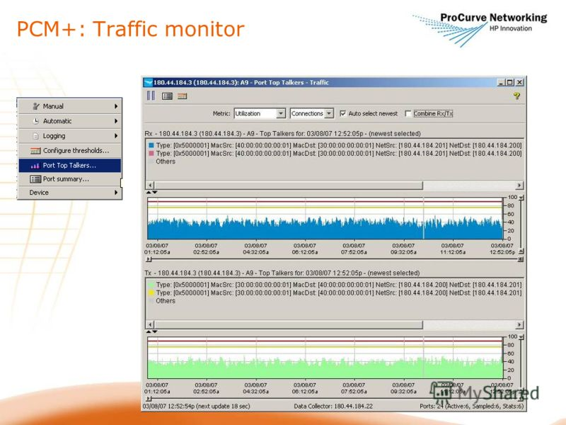 PCM+: Traffic monitor