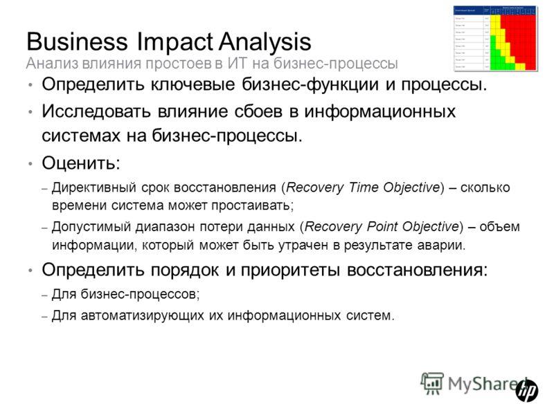 Business Impact Analysis Анализ влияния простоев в ИТ на бизнес-процессы Определить ключевые бизнес-функции и процессы. Исследовать влияние сбоев в информационных системах на бизнес-процессы. Оценить: – Директивный срок восстановления (Recovery Time