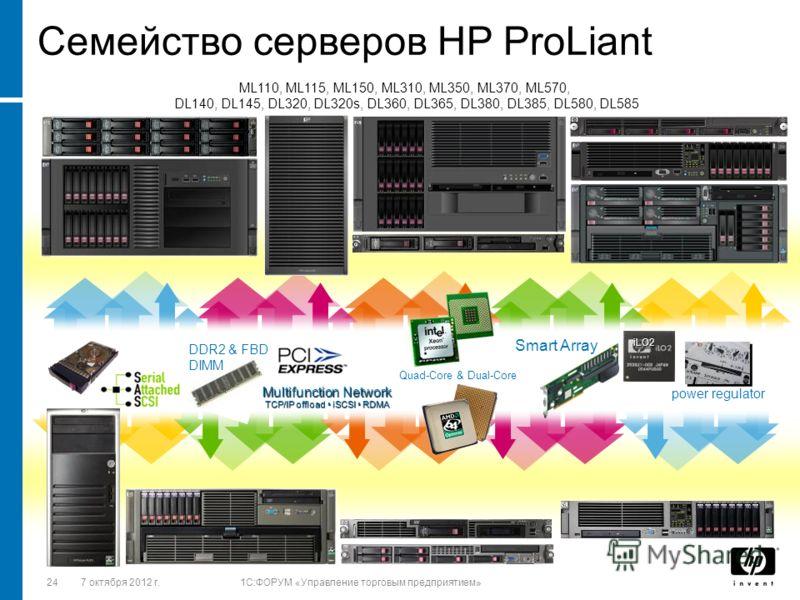 2428 августа 2012 г.1C:ФОРУМ «Управление торговым предприятием» power regulator DDR2 & FBD DIMM Smart Array Multifunction Network TCP/IP offload iSCSI RDMA iLO2 Quad-Core & Dual-Core Семейство серверов HP ProLiant ML110, ML115, ML150, ML310, ML350, M