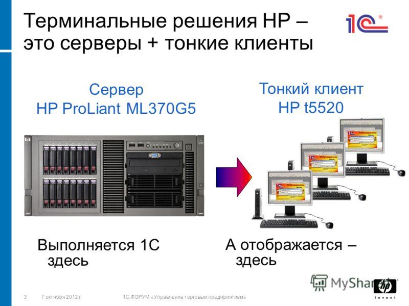 328 августа 2012 г.1C:ФОРУМ «Управление торговым предприятием» Терминальные решения HP – это серверы + тонкие клиенты Выполняется 1С здесь А отображается – здесь Сервер HP ProLiant ML370G5 Тонкий клиент HP t5520