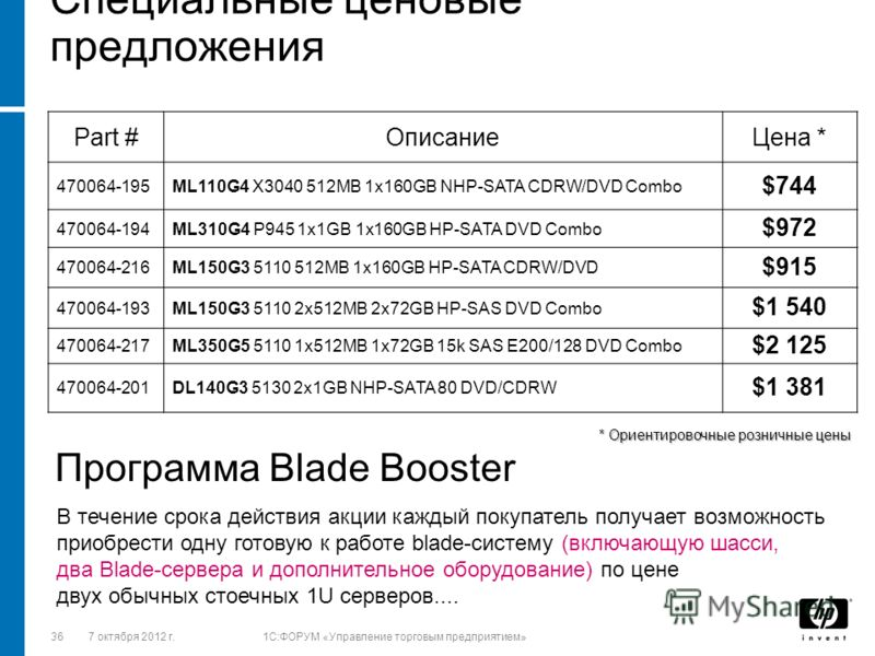 3628 августа 2012 г.1C:ФОРУМ «Управление торговым предприятием» Специальные ценовые предложения Part #ОписаниеЦена * 470064-195ML110G4 X3040 512MB 1x160GB NHP-SATA CDRW/DVD Combo $744 470064-194ML310G4 P945 1x1GB 1x160GB HP-SATA DVD Combo $972 470064