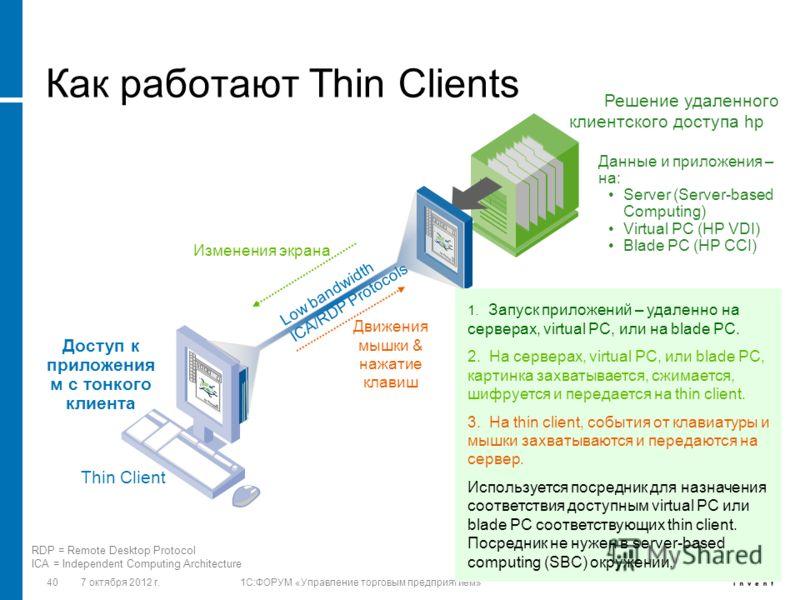 4028 августа 2012 г.1C:ФОРУМ «Управление торговым предприятием» Решение удаленного клиентского доступа hp Как работают Thin Clients Доступ к приложения м с тонкого клиента Данные и приложения – на: Server (Server-based Computing) Virtual PC (HP VDI)