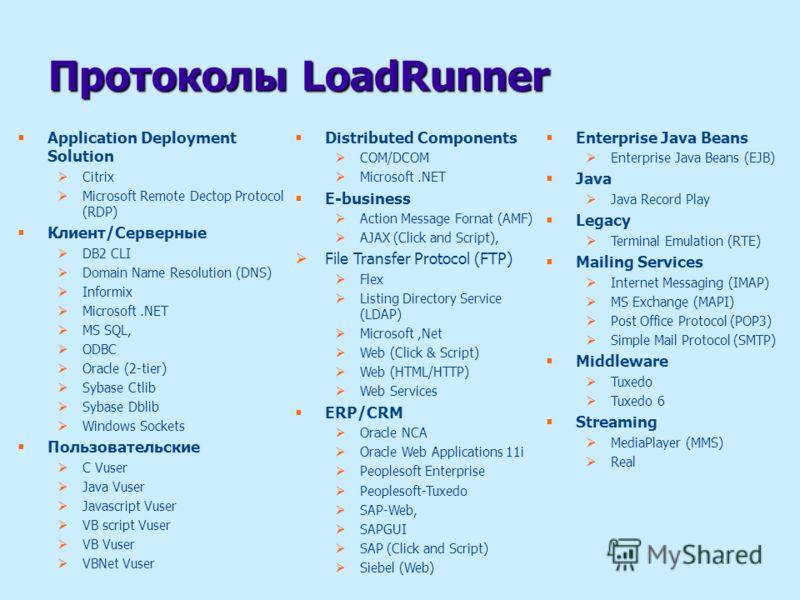 Протоколы LoadRunner Application Deployment Solution Citrix Microsoft Remote Dectop Protocol (RDP) Клиент/Серверные DB2 CLI Domain Name Resolution (DNS) Informix Microsoft.NET MS SQL, ODBC Oracle (2-tier) Sybase Ctlib Sybase Dblib Windows Sockets Пол