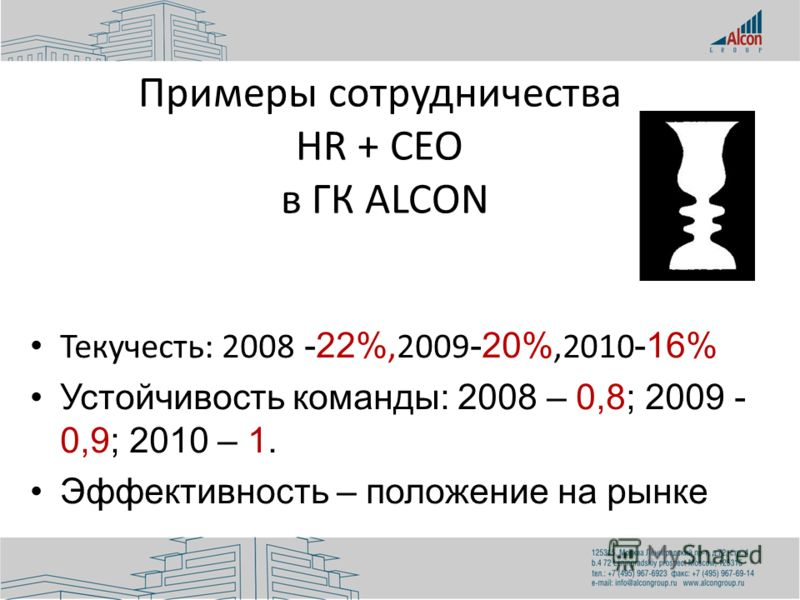 Примеры сотрудничества HR + CEO в ГК ALCON Текучесть: 2008 -22%,2009 -20%,2010 -16% Устойчивость команды: 2008 – 0,8; 2009 - 0,9; 2010 – 1. Эффективность – положение на рынке