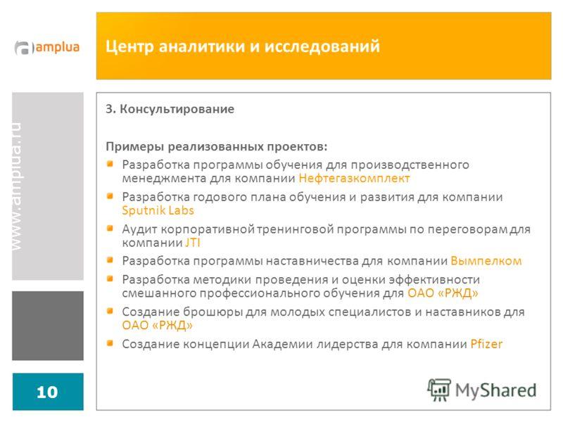 www.amplua.ru 10 Центр аналитики и исследований 3. Консультирование Примеры реализованных проектов: Разработка программы обучения для производственного менеджмента для компании Нефтегазкомплект Разработка годового плана обучения и развития для компан