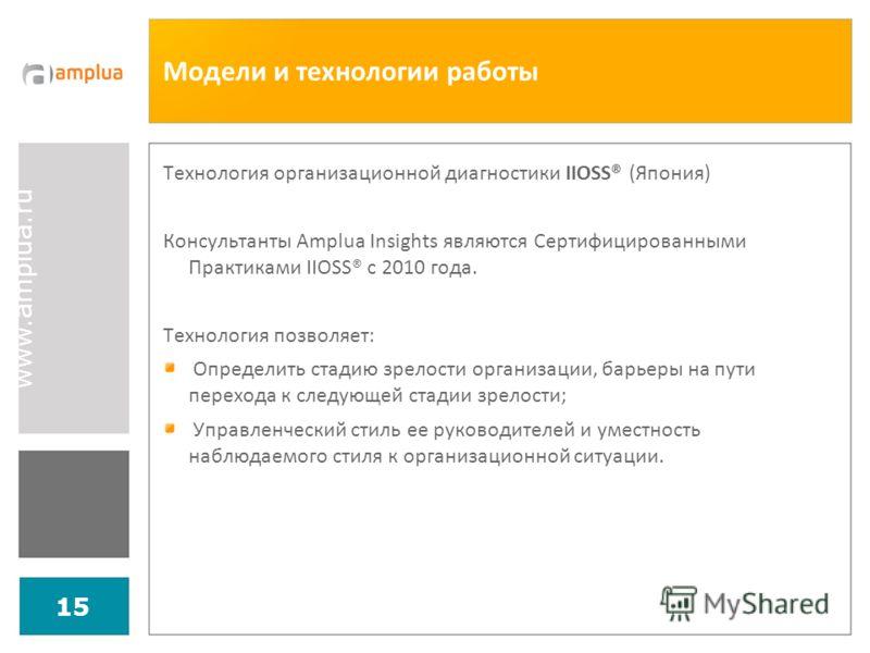 www.amplua.ru 15 Модели и технологии работы Технология организационной диагностики IIOSS® (Япония) Консультанты Amplua Insights являются Сертифицированными Практиками IIOSS® с 2010 года. Технология позволяет: Определить стадию зрелости организации, б