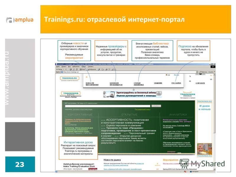 www.amplua.ru 23 Trainings.ru: отраслевой интернет-портал