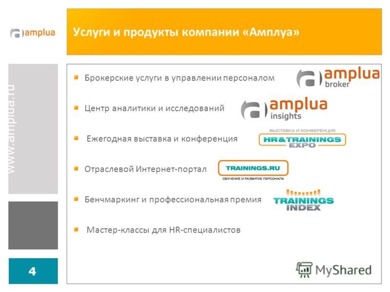 www.amplua.ru 4 Услуги и продукты компании «Амплуа» Брокерские услуги в управлении персоналом Центр аналитики и исследований Ежегодная выставка и конференция Отраслевой Интернет-портал Бенчмаркинг и профессиональная премия Мастер-классы для HR-специа