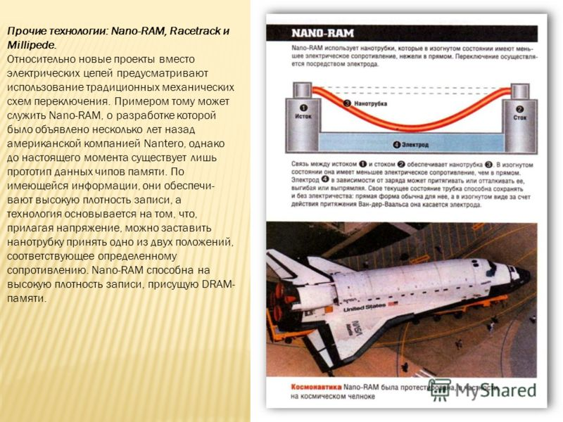 Прочие технологии: Nano-RAM, Racetrack и Millipede. Относительно новые проекты вместо электрических цепей предусматривают использование традиционных механических схем переключения. Примером тому может служить Nano-RAM, о разработке которой было объя