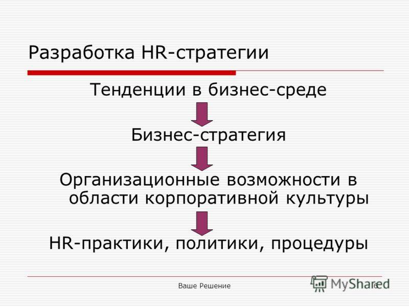 Ваше Решение6 Разработка HR-стратегии Тенденции в бизнес-среде Бизнес-стратегия Организационные возможности в области корпоративной культуры HR-практики, политики, процедуры