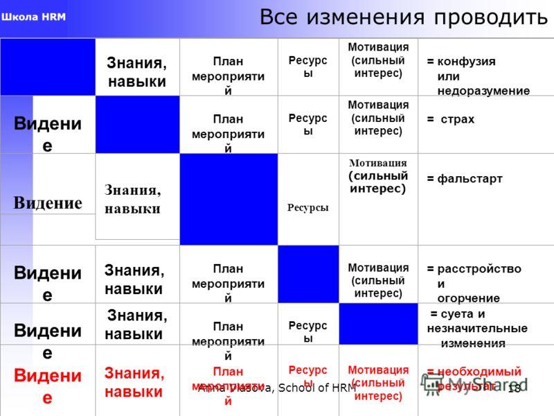 Anna Vlasova, School of HRM17 «Наибольшая ложь, которую рассказывают большинство корпораций, к тому же с гордостью, то, что люди являются их наибольшими активами. Полная фальсификация. Они относятся к людям, как к сырью. Если Вы серьезно относитесь к