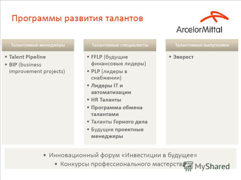 Основа программ - компетенции