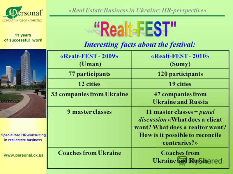 11 years of successful work Specialized HR-consulting in real estate business www.personal.ck.ua Interesting facts about the festival: «Realt-FEST - 2009» (Uman) «Realt-FEST - 2010» (Sumy) 77 participants120 participants 12 cities19 cities 33 compani