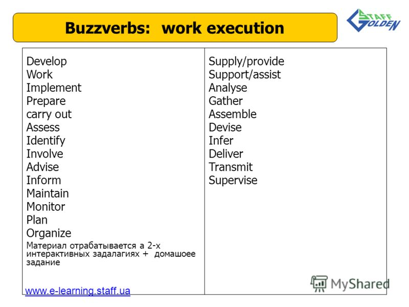 Buzzverbs: work execution www.e-learning.staff.ua Develop Work Implement Prepare carry out Assess Identify Involve Advise Inform Maintain Monitor Plan Organize Материал отрабатывается а 2-х интерактивных задалагиях + домашоее задание Supply/provide S