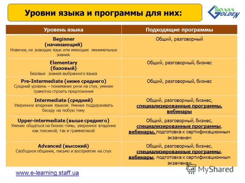 Общий, разговорный Elementary