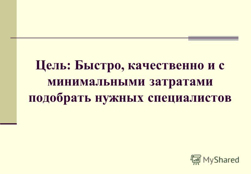 Регламент по подбору персонала и его использование на предприятии Ирина Олейник Руководитель департамента по управлению персоналом ОАО «ПЭС-Энергоуголь»