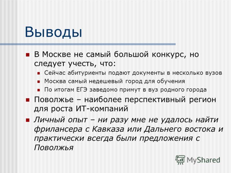 Выводы В Москве не самый большой конкурс, но следует учесть, что: Сейчас абитуриенты подают документы в несколько вузов Москва самый недешевый город для обучения По итогам ЕГЭ заведомо примут в вуз родного города Поволжье – наиболее перспективный рег