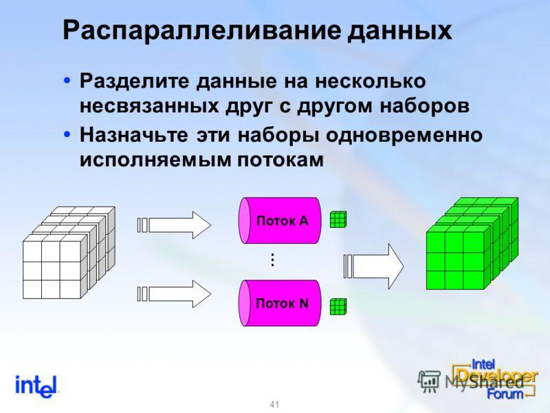 41 Распараллеливание данных Поток A Поток N … Разделите данные на несколько несвязанных друг с другом наборов Назначьте эти наборы одновременно исполняемым потокам