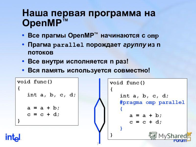 7 Наша первая программа на OpenMP Все прагмы OpenMP начинаются с omp Прагма parallel порождает группу из n потоков Все внутри исполняется n раз! Вся память используется совместно! void func() { int a, b, c, d; a = a + b; c = c + d; } void func() { in