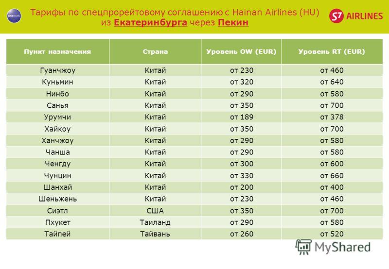 Тарифы по спецпрорейтовому соглашению с Hainan Airlines (HU) из Екатеринбурга через Пекин Пункт назначенияСтранаУровень OW (EUR)Уровень RT (EUR) ГуанчжоуКитайот 230от 460 КуньминКитайот 320от 640 НинбоКитайот 290от 580 СаньяКитайот 350от 700 УрумчиКи