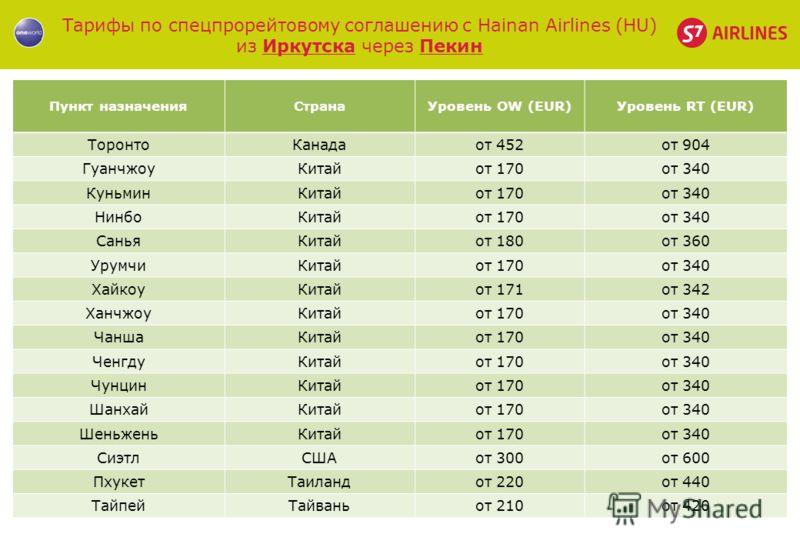 Тарифы по спецпрорейтовому соглашению с Hainan Airlines (HU) из Иркутска через Пекин Пункт назначенияСтранаУровень OW (EUR)Уровень RT (EUR) ТоронтоКанадаот 452от 904 ГуанчжоуКитайот 170от 340 КуньминКитайот 170от 340 НинбоКитайот 170от 340 СаньяКитай