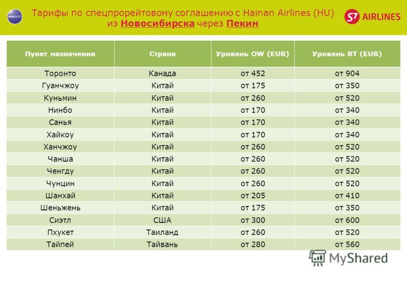 Тарифы по спецпрорейтовому соглашению с Hainan Airlines (HU) из Новосибирска через Пекин Пункт назначенияСтранаУровень OW (EUR)Уровень RT (EUR) ТоронтоКанадаот 452от 904 ГуанчжоуКитайот 175от 350 КуньминКитайот 260от 520 НинбоКитайот 170от 340 СаньяК