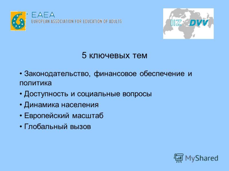 5 ключевых тем Законодательство, финансовое обеспечение и политика Доступность и социальные вопросы Динамика населения Европейский масштаб Глобальный вызов