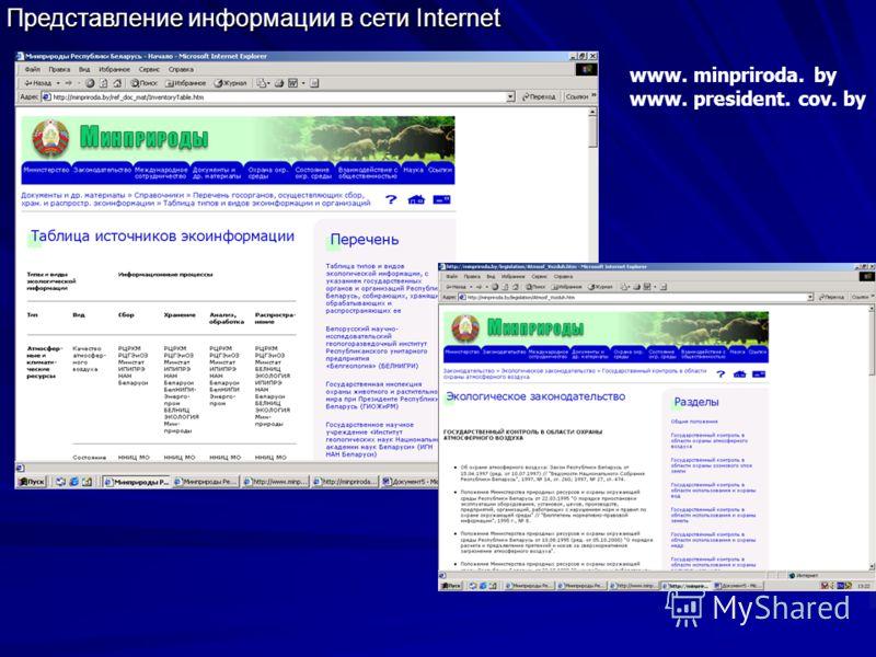 Представление информации в сети Internet www. minpriroda. by www. president. cov. by