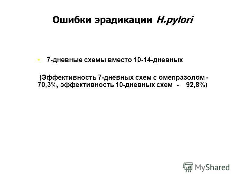 7-дневные схемы вместо 10-14-дневных (Эффективность 7-дневных схем с омепразолом - 70,3%, эффективность 10-дневных схем - 92,8%) Ошибки эрадикации H.pylori