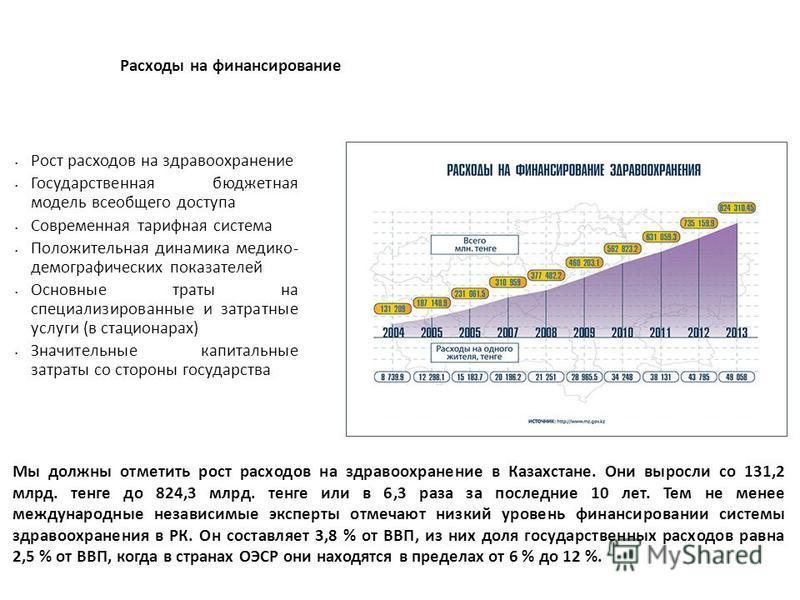 Расходы на финансирование Рост расходов на здравоохранение Государственная бюджетная модель всеобщего доступа Современная тарифная система Положительная динамика медико- демографических показателей Основные траты на специализированные и затратные усл