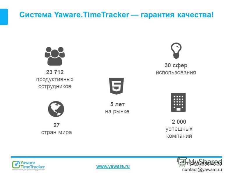 +7 (499) 638 48 39 contact@yaware.ru www.yaware.ru Система Yaware.TimeTracker гарантия качества! 23 712 продуктивных сотрудников 5 лет на рынке 2 000 успешных компаний 27 стран мира 30 сфер использования