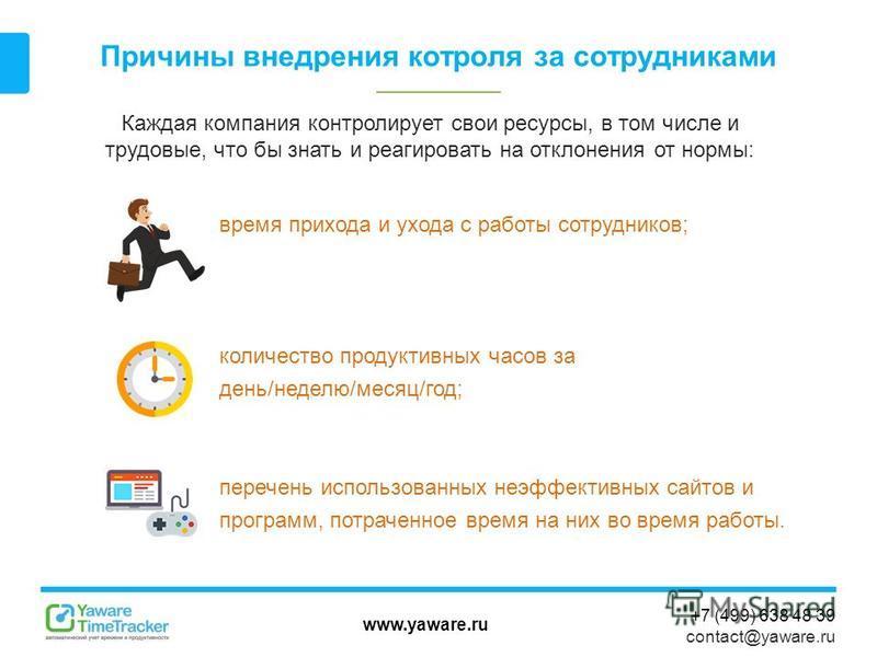 www.yaware.ru +7 (499) 638 48 39 contact@yaware.ru Причины внедрения контроля за сотрудниками время прихода и ухода с работы сотрудников; количество продуктивных часов за день/неделю/месяц/год; перечень использованных неэффективных сайтов и программ,