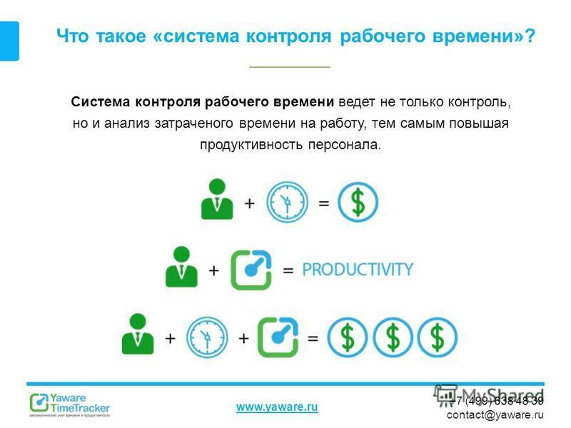 +7 (499) 638 48 39 contact@yaware.ru www.yaware.ru Что такое «система контроля рабочего времени»? Система контроля рабочего времени ведет не только контроль, но и анализ затраченного времени на работу, тем самым повышая продуктивность персонала.