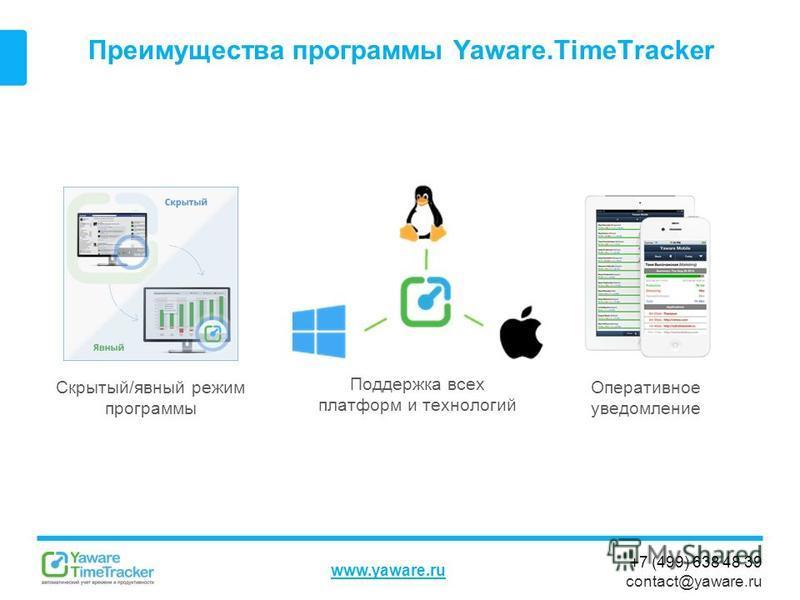 +7 (499) 638 48 39 contact@yaware.ru www.yaware.ru Преимущества программы Yaware.TimeTracker Скрытый/явный режим программы Поддержка всех платформ и технологий Оперативное уведомление