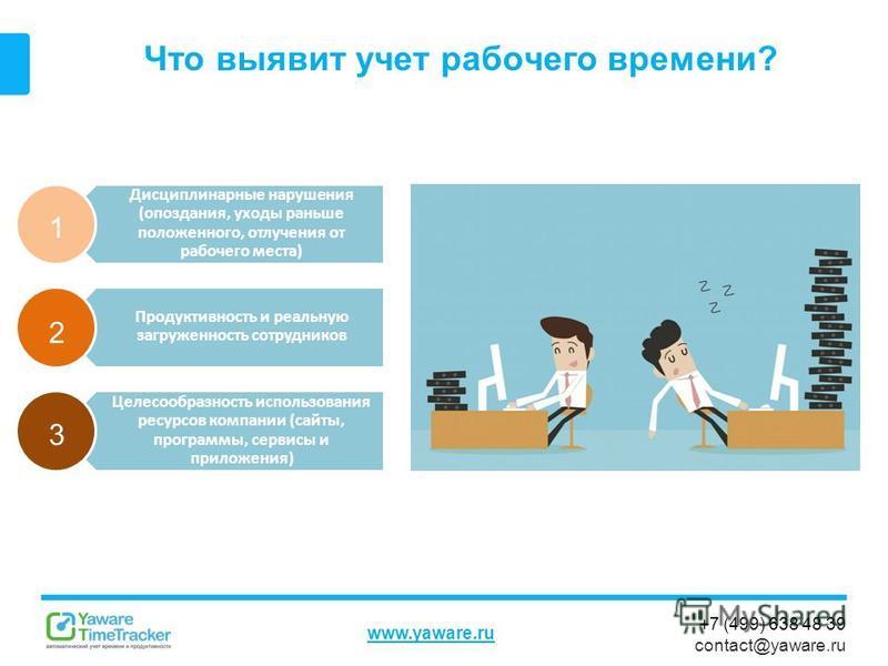 +7 (499) 638 48 39 contact@yaware.ru www.yaware.ru Что выявит учет рабочего времени? Дисциплинарные нарушения (опоздания, уходы раньше положенного, отлучения от рабочего места) Продуктивность и реальную загруженность сотрудников Целесообразность испо