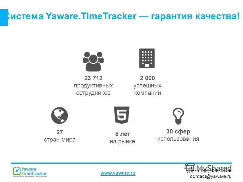 +7 (499) 638 48 39 contact@yaware.ru www.yaware.ru Система Yaware.TimeTracker гарантия качества! 23 712 продуктивных сотрудников 5 лет на рынке 30 сфер использования 2 000 успешных компаний 27 стран мира