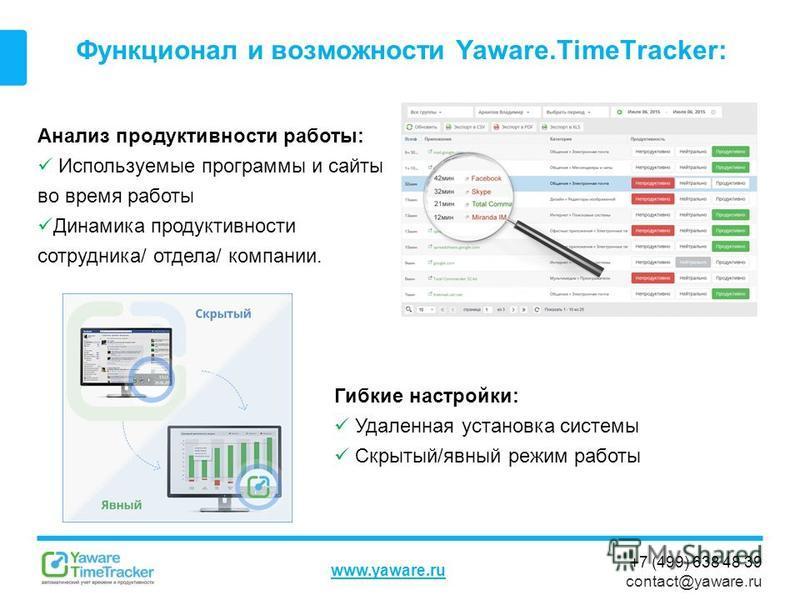 +7 (499) 638 48 39 contact@yaware.ru www.yaware.ru Функционал и возможности Yaware.TimeTracker: Анализ продуктивности работы: Используемые программы и сайты во время работы Динамика продуктивности сотрудника/ отдела/ компании. Гибкие настройки: Удале