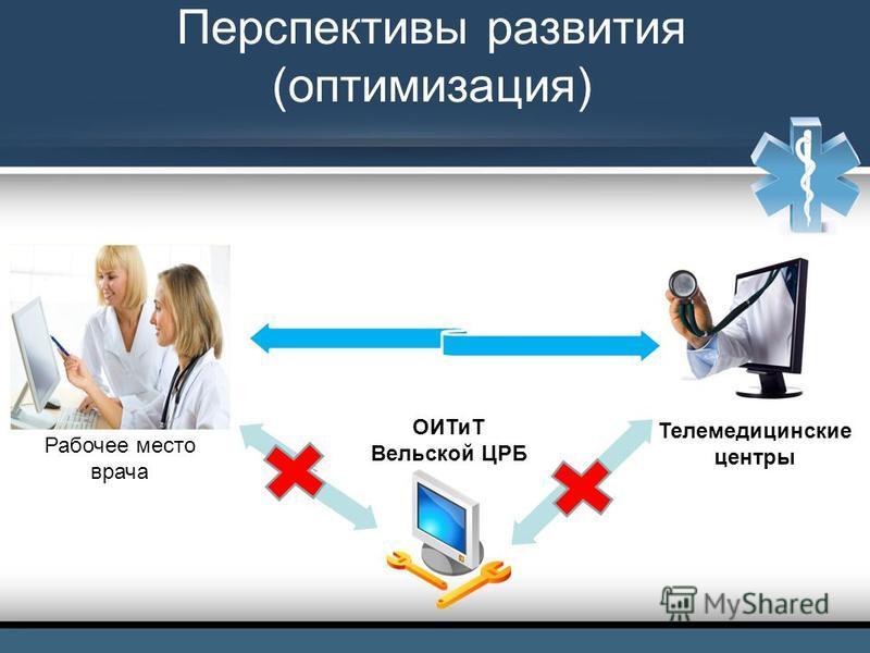 Перспективы развития (оптимизация) Рабочее место врача Телемедицинские центры ОИТиТ Вельской ЦРБ