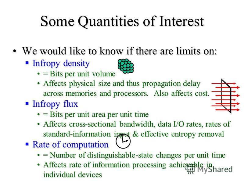 Some Quantities of Interest We would like to know if there are limits on:We would like to know if there are limits on: Infropy density Infropy density = Bits per unit volume= Bits per unit volume Affects physical size and thus propagation delay acros