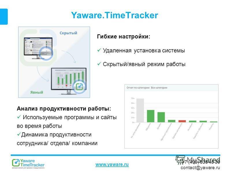 +7 (499) 638 48 39 contact@yaware.ru www.yaware.ru Анализ продуктивности работы: Используемые программы и сайты во время работы Динамика продуктивности сотрудника/ отдела/ компании Гибкие настройки: Удаленная установка системы Скрытый/явный режим раб